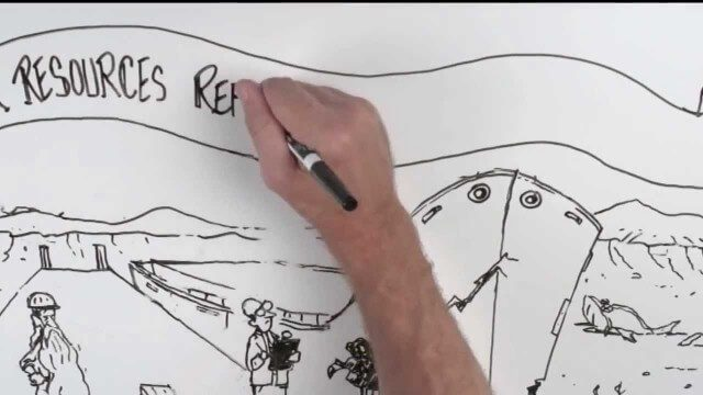 Whiteboard: How to Reform Water Infrastructure