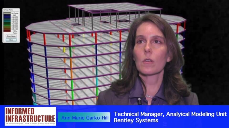 Software Interoperability Leads to Engineering Productivity